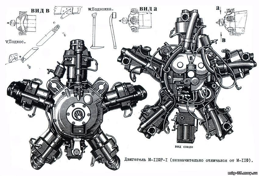 Такими двигателями оснащались
